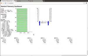 Screenshot of 2013 telemetry.